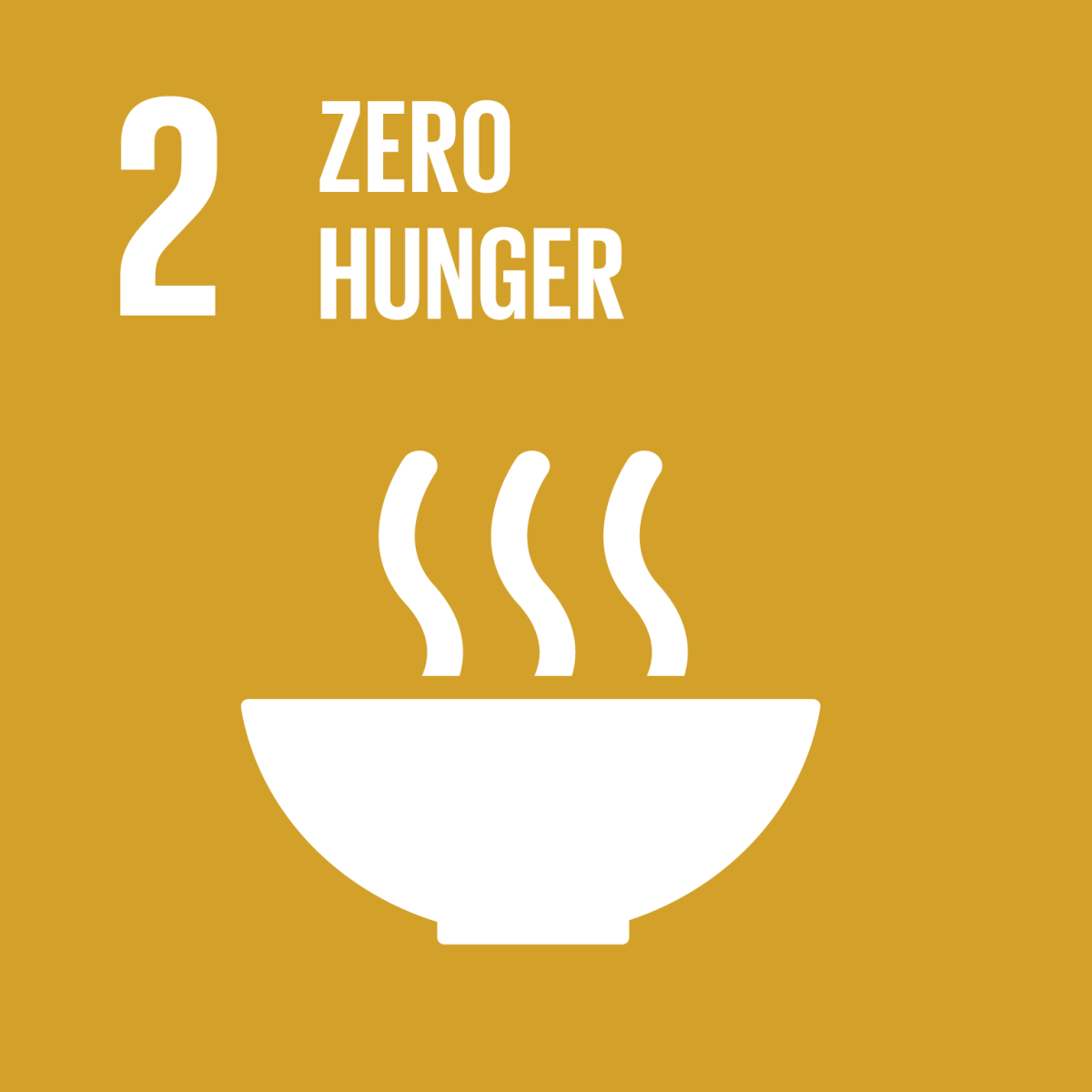 GOAL 2, ZERO HUNGER, UN's SUSTAINABLE DEVELOPMENT GOALS, HOW DO YOU FIT IN?